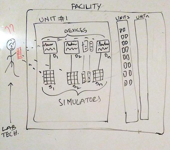 Patient Simulator Initial Discussion