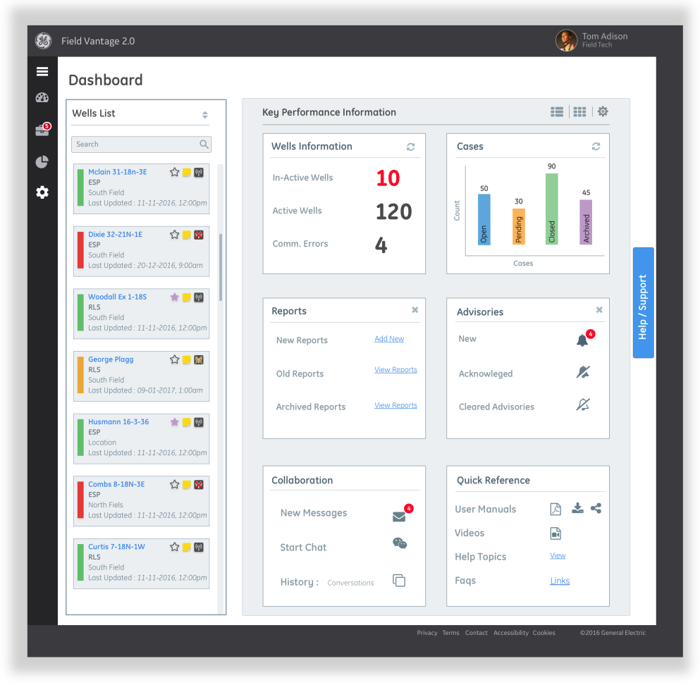 Ideation - Dashboard with KPIs