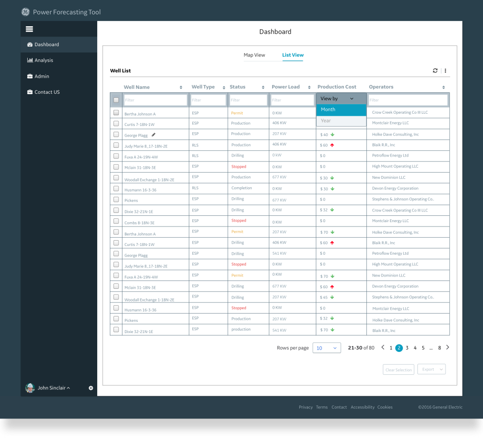 Dashboard, List view showcasing all the wells, other details laid out in different columns